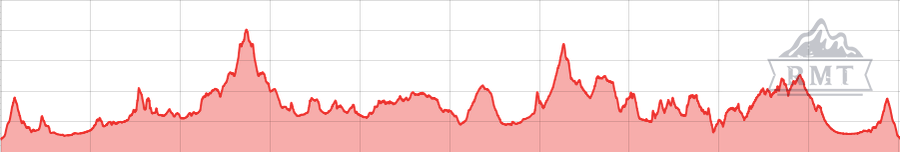 Ranking Biegaczy Górskich - RateMyTrail.com